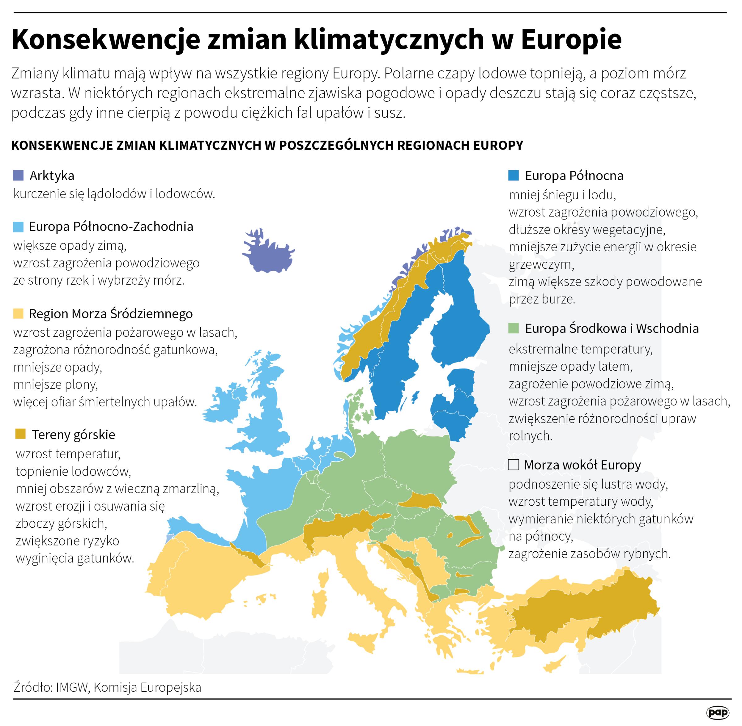 COP24: Konsekwencje zmian klimatycznych w Europie