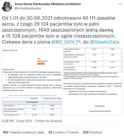 Posłanka Anna Siarkowska o danych Ministerstwa Zdrowia